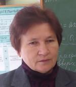 Мурзина Нина Ивановна